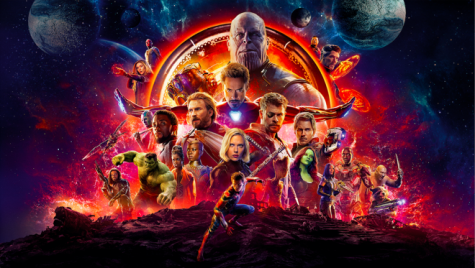 The Marvel Cinematic Universe: Ranked by Editors