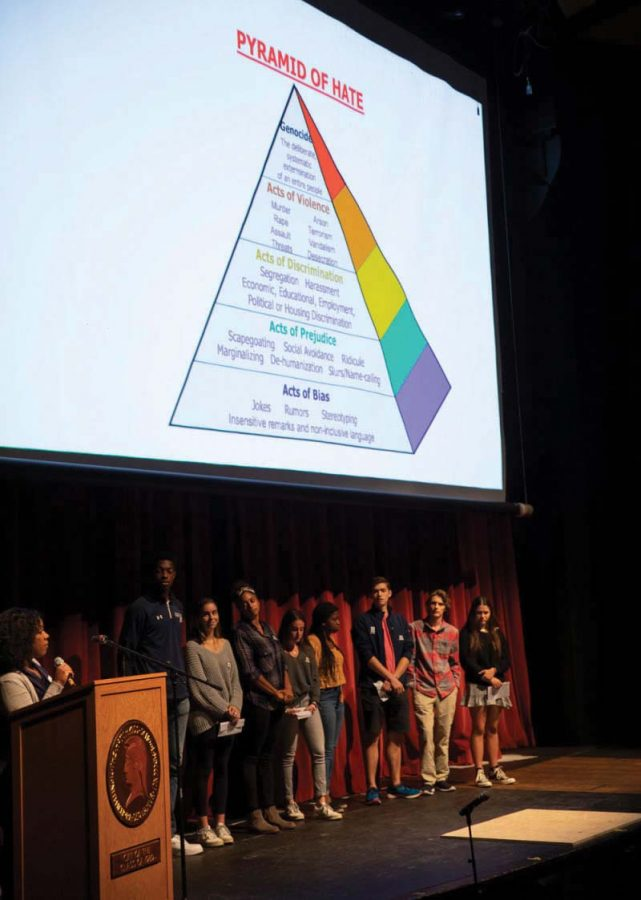 Student+facilitators+present+the+Pyramid+of+Hate+at+the+ADL+Programming+on+Friday%2C+October+25.+